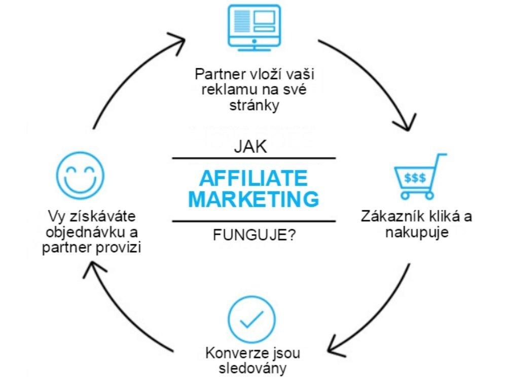 nimble_asset_jak-na-affiliate-marketing